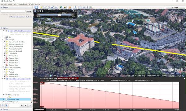 Planificación y gestión de redes en frecuencias no licenciadas