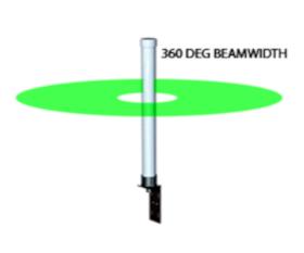 Repetidores celulares y sistemas de antenas distribuidos DAS